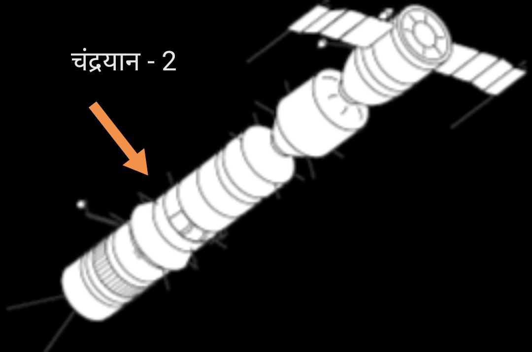 Chandrayaan-2, chandrayaan news