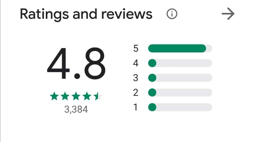This app has a rating of 4.8 on the Play Store